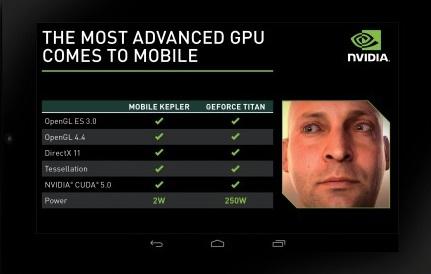 NVIDIA Titan vs Project Logan
